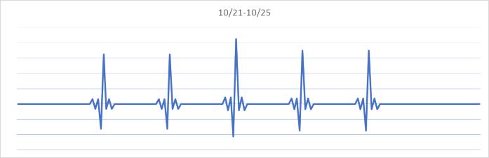 Business Heartbeat 20191025