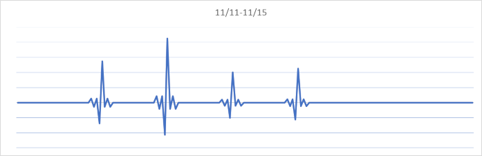 Business Heartbeat 20191108
